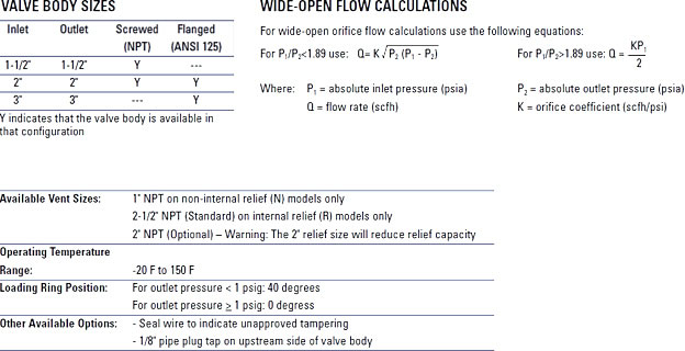 Valve Body Sizes and Wide-Open Flow Calculations